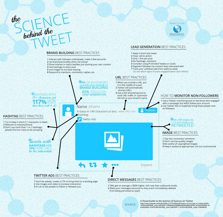 science-tweet-infographic-04