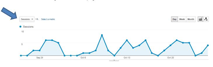 Google Analytics Sessions Dropdown