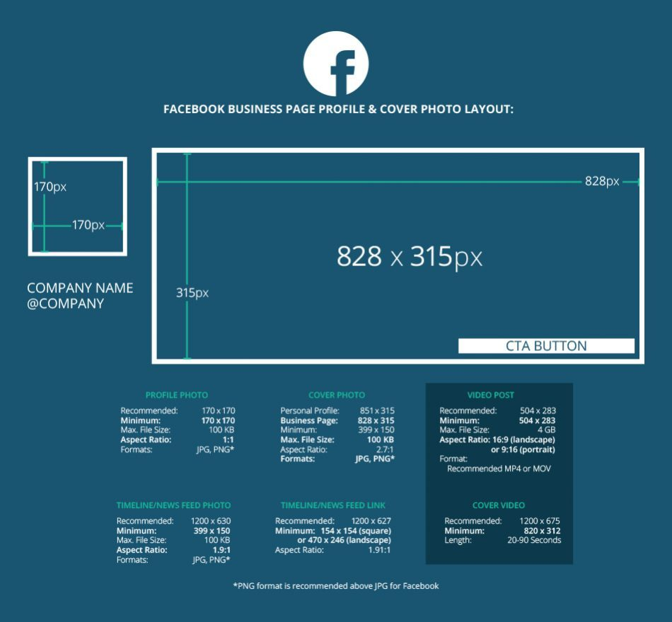 2018 Social Media Image Dimensions Cheat Sheet