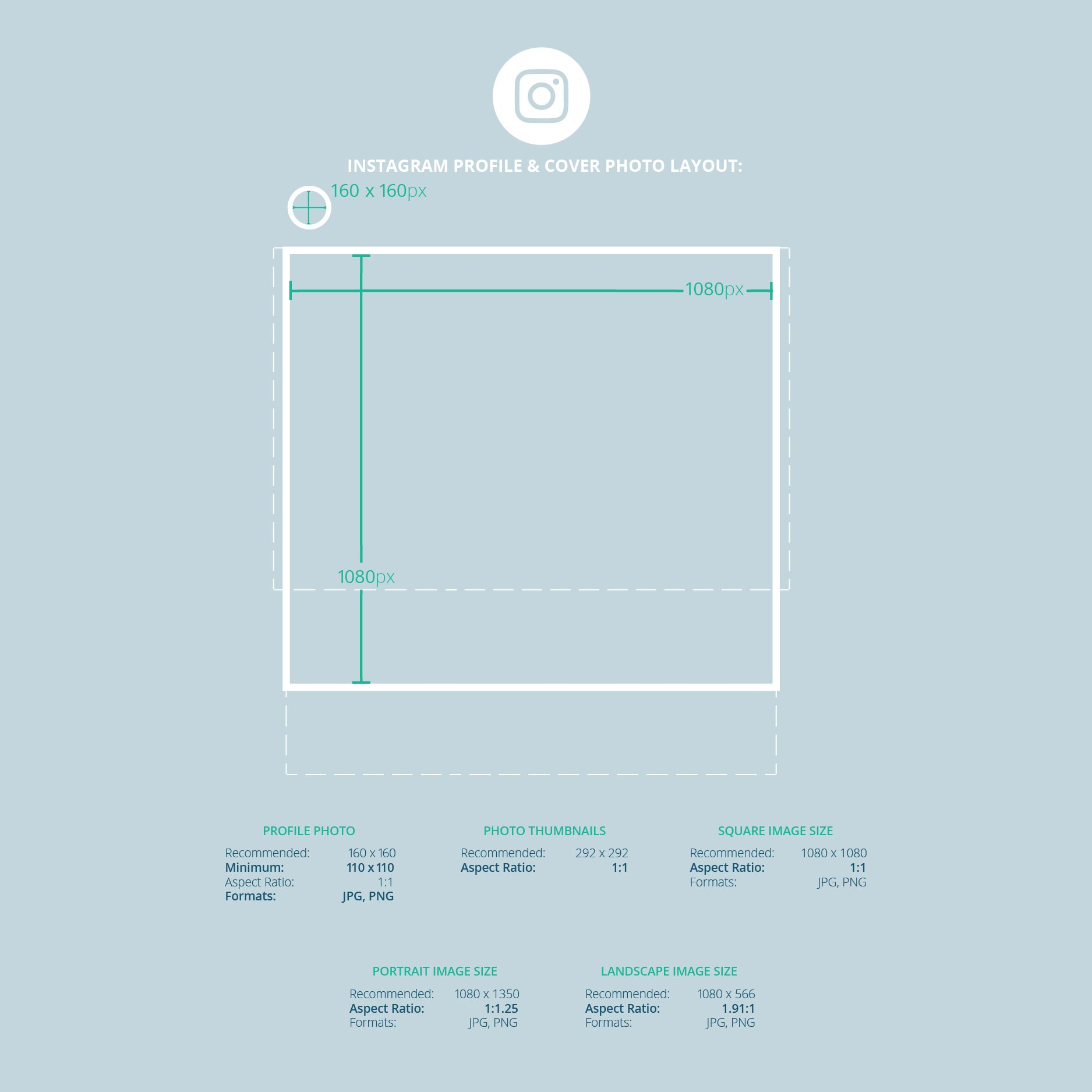 Social Media Image Dimensions Cheat Sheet - Place card dimensions