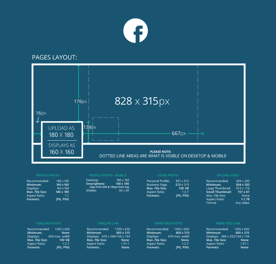 facebook event photo template - 2016 social media image dimensions cheat sheet
