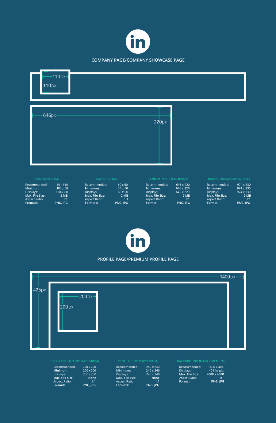 LinkedIn image sizes and dimensions for 2016