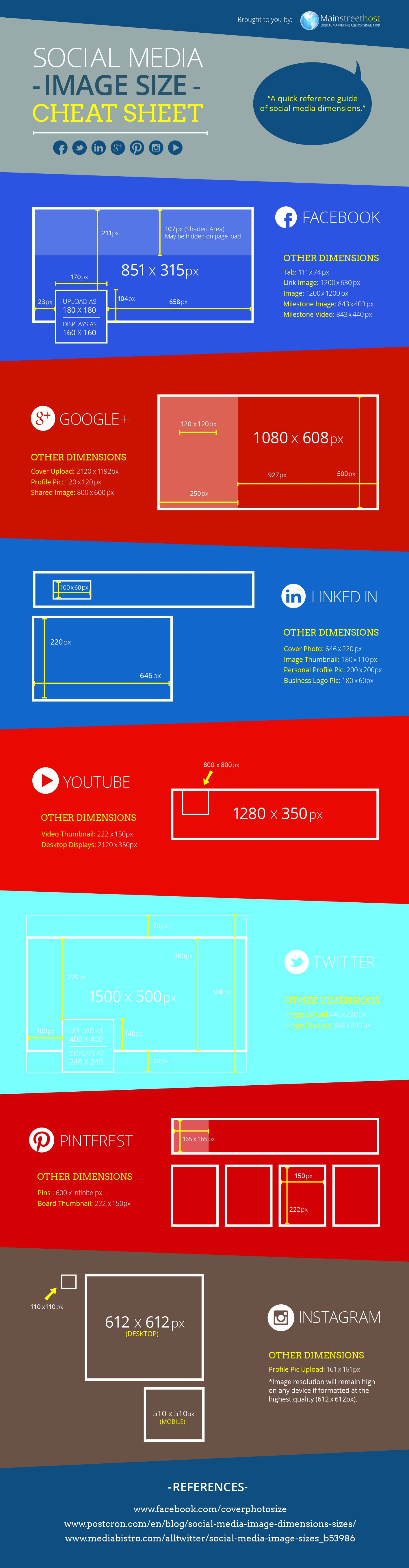 Your Definitive Guide To Social Media Image Sizes - Facebook ad size template