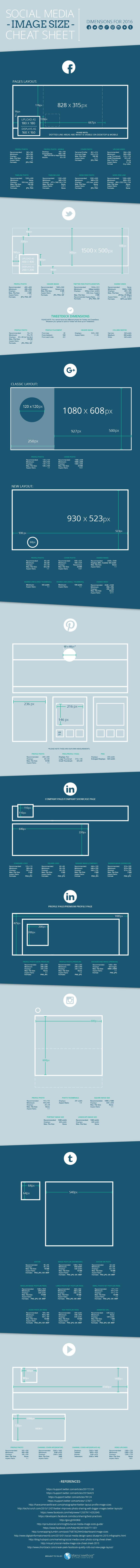 2016 Social Media Image Size Cheat Sheet Infographic